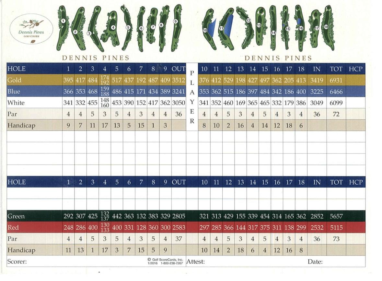 Pines Scorecard