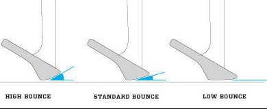 Wedge Bounce